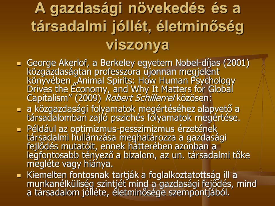 """A gazdasági növekedés és a társadalmi jóllét, életminőség viszonya George Akerlof, a Berkeley egyetem Nobel-díjas (2001) közgazdaságtan professzora újonnan megjelent könyvében """"Animal Spirits: How Human Psychology Drives the Economy, and Why It Matters for Global Capitalism (2009) Robert Schillerrel közösen: George Akerlof, a Berkeley egyetem Nobel-díjas (2001) közgazdaságtan professzora újonnan megjelent könyvében """"Animal Spirits: How Human Psychology Drives the Economy, and Why It Matters for Global Capitalism (2009) Robert Schillerrel közösen: a közgazdasági folyamatok megértéséhez alapvető a társadalomban zajló pszichés folyamatok megértése."""