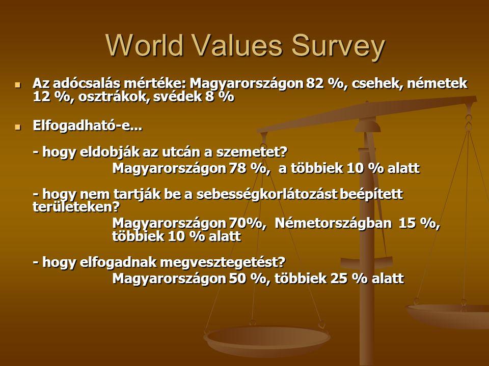 Miben különbözünk alapvetően Hollandiától? Az individualista társadalom igen sikeres és boldog lehet demokratikus vezetés mellett Az individualista tá
