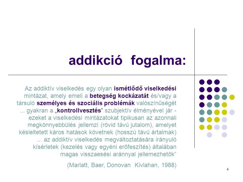 4 addikció fogalma: Az addiktív viselkedés egy olyan ismétlődő viselkedési mintázat, amely emeli a betegség kockázatát és/vagy a társuló személyes és szociális problémák valószínűségét...