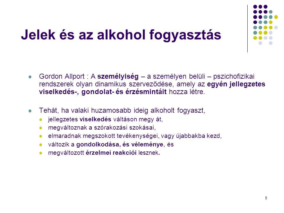 9 Jelek és az alkohol fogyasztás Gordon Allport : A személyiség – a személyen belüli – pszichofizikai rendszerek olyan dinamikus szerveződése, amely az egyén jellegzetes viselkedés-, gondolat- és érzésmintáit hozza létre.