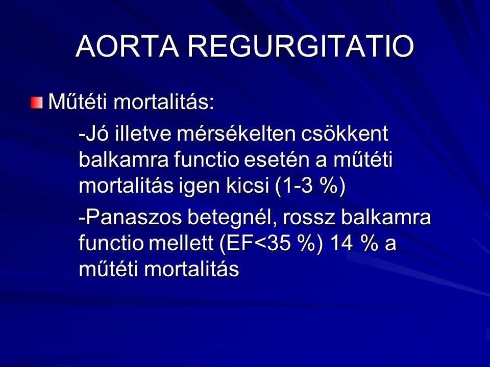 AORTA REGURGITATIO Műtéti mortalitás: -Jó illetve mérsékelten csökkent balkamra functio esetén a műtéti mortalitás igen kicsi (1-3 %) -Panaszos betegn