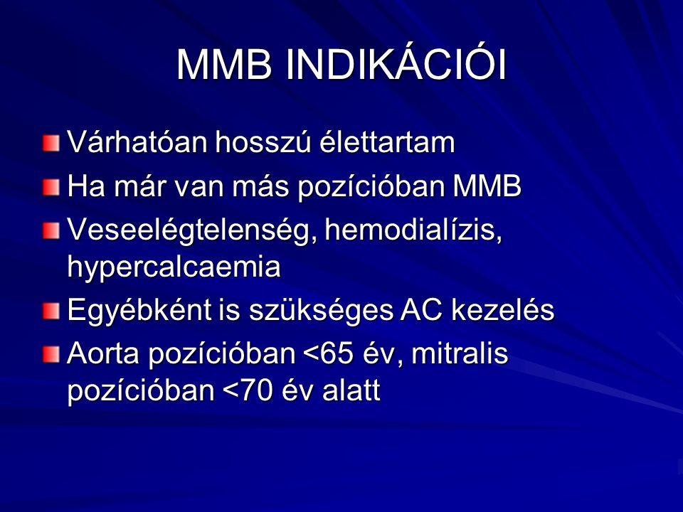 MMB INDIKÁCIÓI Várhatóan hosszú élettartam Ha már van más pozícióban MMB Veseelégtelenség, hemodialízis, hypercalcaemia Egyébként is szükséges AC keze