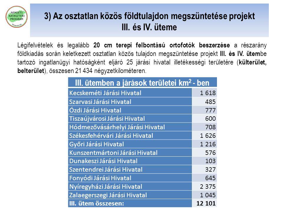 3) Az osztatlan közös földtulajdon megszüntetése projekt III. és IV. üteme Légifelvételek és legalább 20 cm terepi felbontású ortofotók beszerzése a r