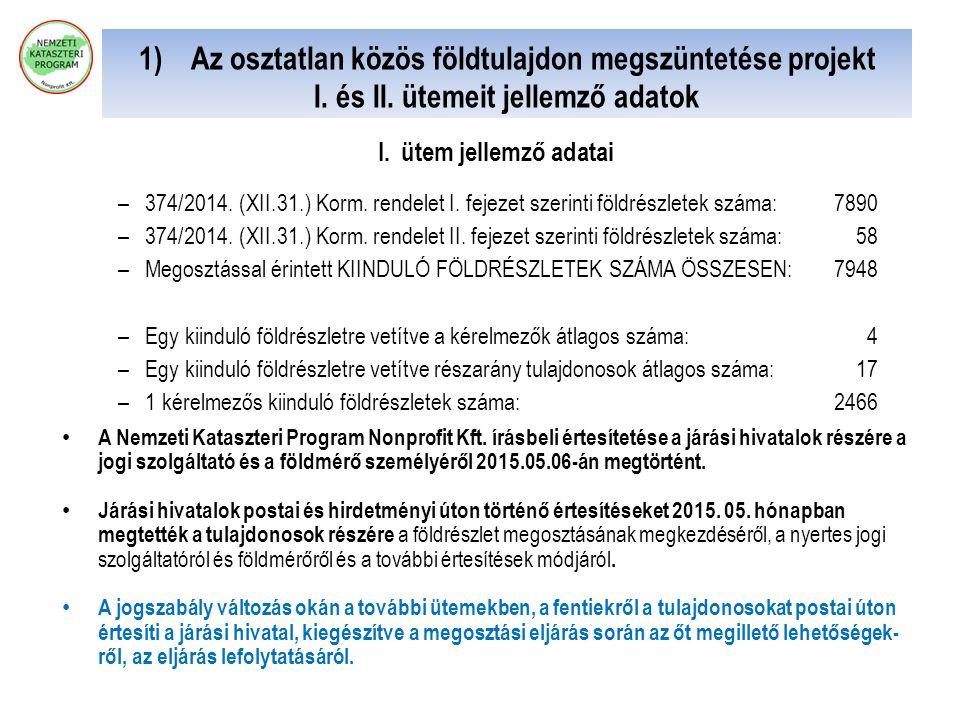1) Az osztatlan közös földtulajdon megszüntetése projekt I. és II. ütemeit jellemző adatok I.ütem jellemző adatai A Nemzeti Kataszteri Program Nonprof
