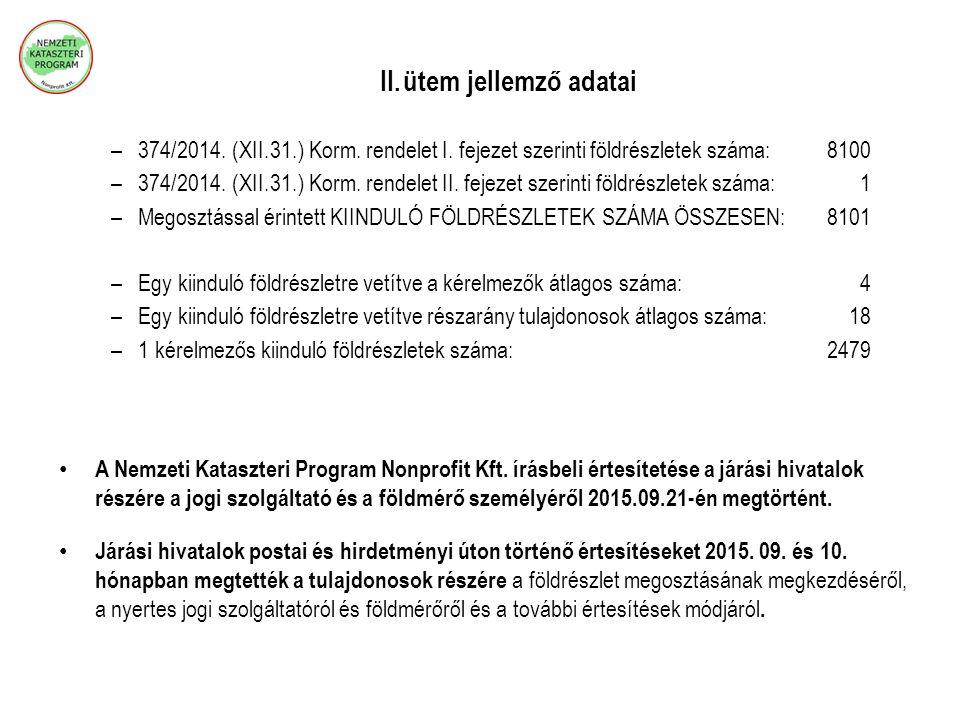 II.ütem jellemző adatai A Nemzeti Kataszteri Program Nonprofit Kft. írásbeli értesítetése a járási hivatalok részére a jogi szolgáltató és a földmérő