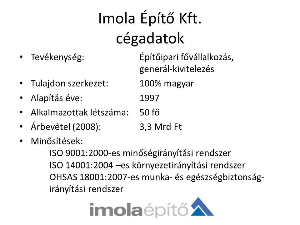 Imola Építő Kft.