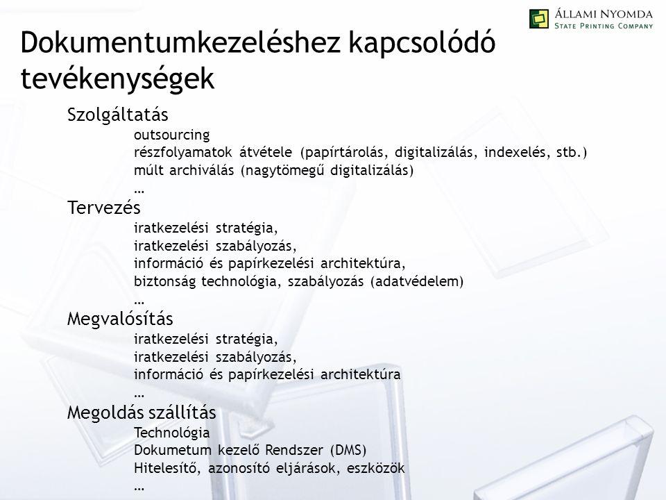 Dokumentumkezeléshez kapcsolódó tevékenységek Szolgáltatás outsourcing részfolyamatok átvétele (papírtárolás, digitalizálás, indexelés, stb.) múlt archiválás (nagytömegű digitalizálás) … Tervezés iratkezelési stratégia, iratkezelési szabályozás, információ és papírkezelési architektúra, biztonság technológia, szabályozás (adatvédelem) … Megvalósítás iratkezelési stratégia, iratkezelési szabályozás, információ és papírkezelési architektúra … Megoldás szállítás Technológia Dokumetum kezelő Rendszer (DMS) Hitelesítő, azonosító eljárások, eszközök …