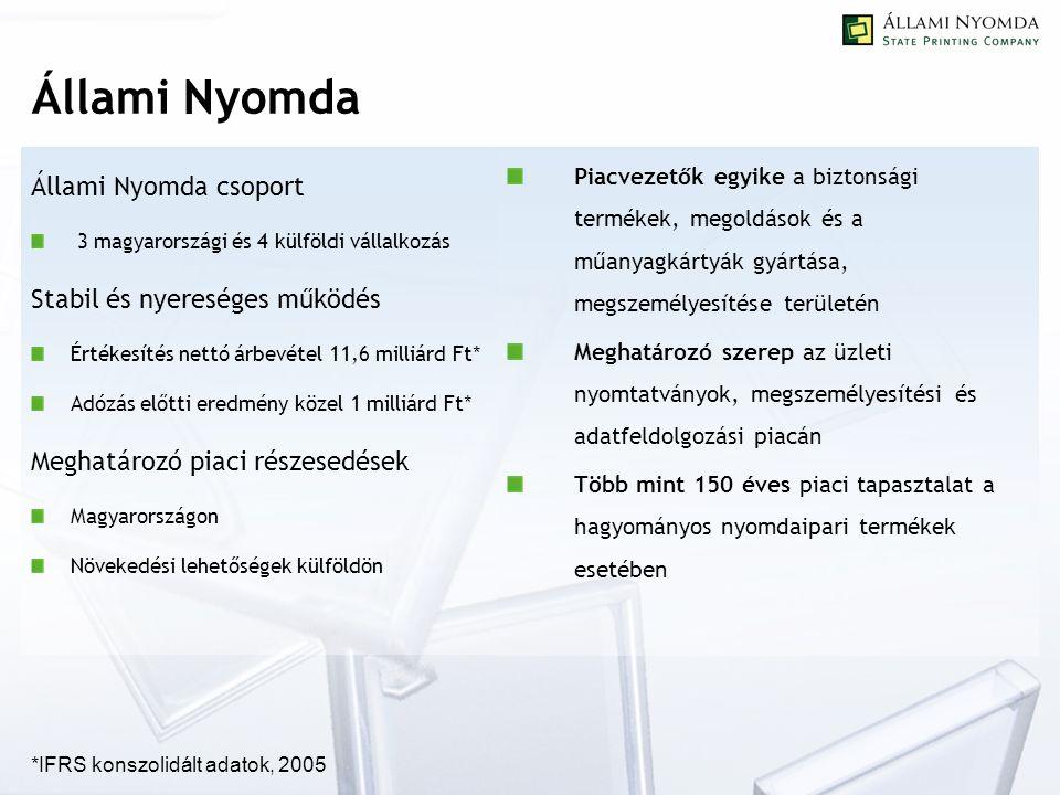 Állami Nyomda Piacvezetők egyike a biztonsági termékek, megoldások és a műanyagkártyák gyártása, megszemélyesítése területén Meghatározó szerep az üzleti nyomtatványok, megszemélyesítési és adatfeldolgozási piacán Több mint 150 éves piaci tapasztalat a hagyományos nyomdaipari termékek esetében Állami Nyomda csoport 3 magyarországi és 4 külföldi vállalkozás Stabil és nyereséges működés Értékesítés nettó árbevétel 11,6 milliárd Ft * Adózás előtti eredmény közel 1 milliárd Ft * Meghatározó piaci részesedések Magyarországon Növekedési lehetőségek külföldön *IFRS konszolidált adatok, 2005