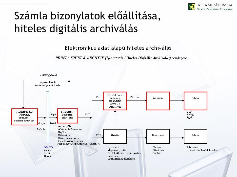 Számla bizonylatok előállítása, hiteles digitális archiválás