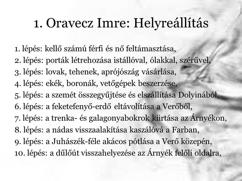 1. Oravecz Imre: Helyreállítás 1. lépés: kellő számú férfi és nő feltámasztása, 2. lépés: porták létrehozása istállóval, ólakkal, szérűvel, 3. lépés: