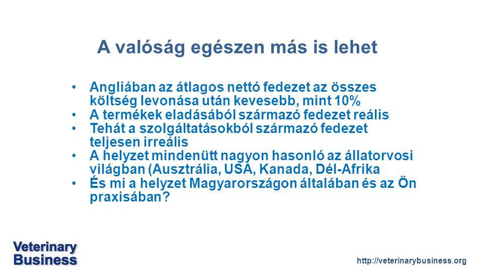 http://veterinarybusiness.org A valóság egészen más is lehet Angliában az átlagos nettó fedezet az összes költség levonása után kevesebb, mint 10% A termékek eladásából származó fedezet reális Tehát a szolgáltatásokból származó fedezet teljesen irreális A helyzet mindenütt nagyon hasonló az állatorvosi világban (Ausztrália, USA, Kanada, Dél-Afrika És mi a helyzet Magyarországon általában és az Ön praxisában?