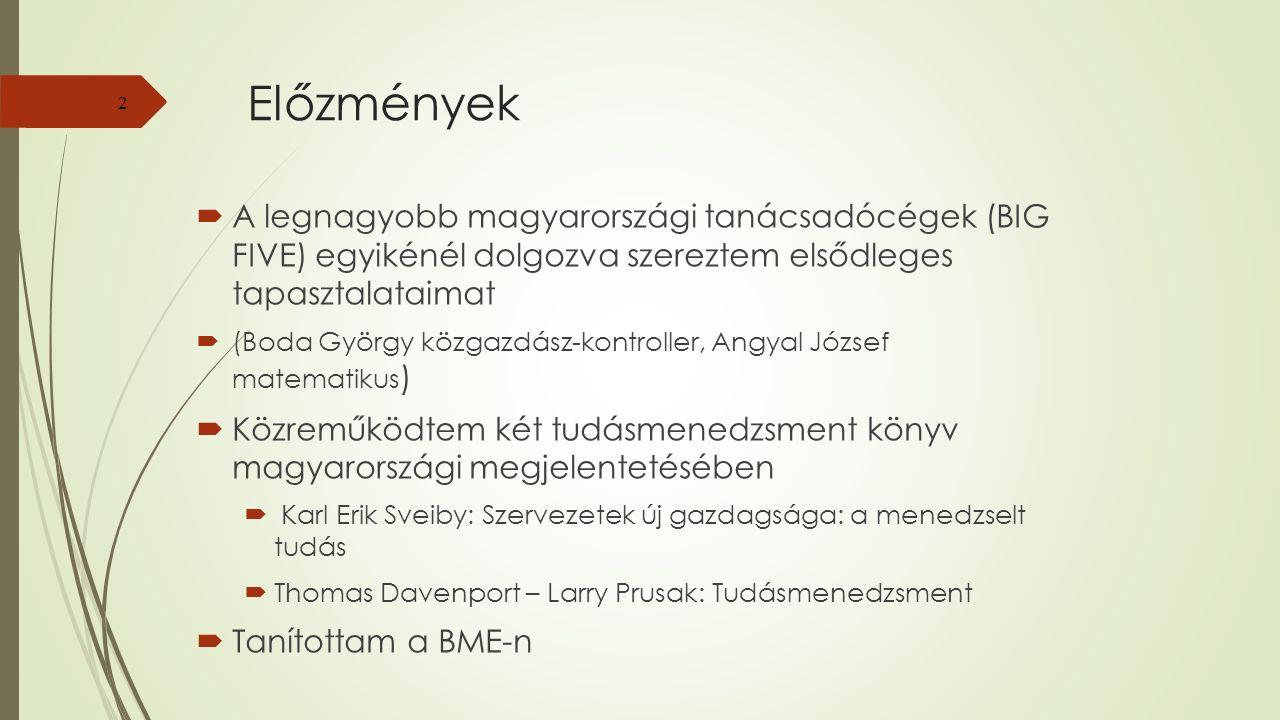 Előzmények  A legnagyobb magyarországi tanácsadócégek (BIG FIVE) egyikénél dolgozva szereztem elsődleges tapasztalataimat  (Boda György közgazdász-kontroller, Angyal József matematikus )  Közreműködtem két tudásmenedzsment könyv magyarországi megjelentetésében  Karl Erik Sveiby: Szervezetek új gazdagsága: a menedzselt tudás  Thomas Davenport – Larry Prusak: Tudásmenedzsment  Tanítottam a BME-n 2