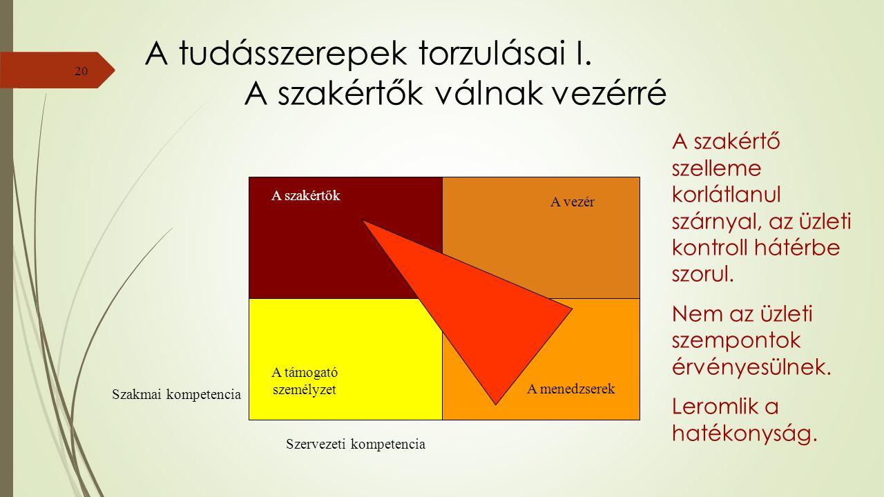 20 A tudásszerepek torzulásai I.