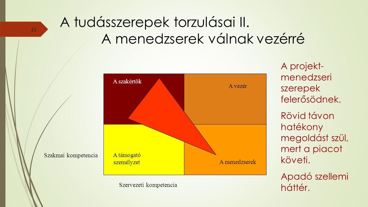 21 A tudásszerepek torzulásai II.