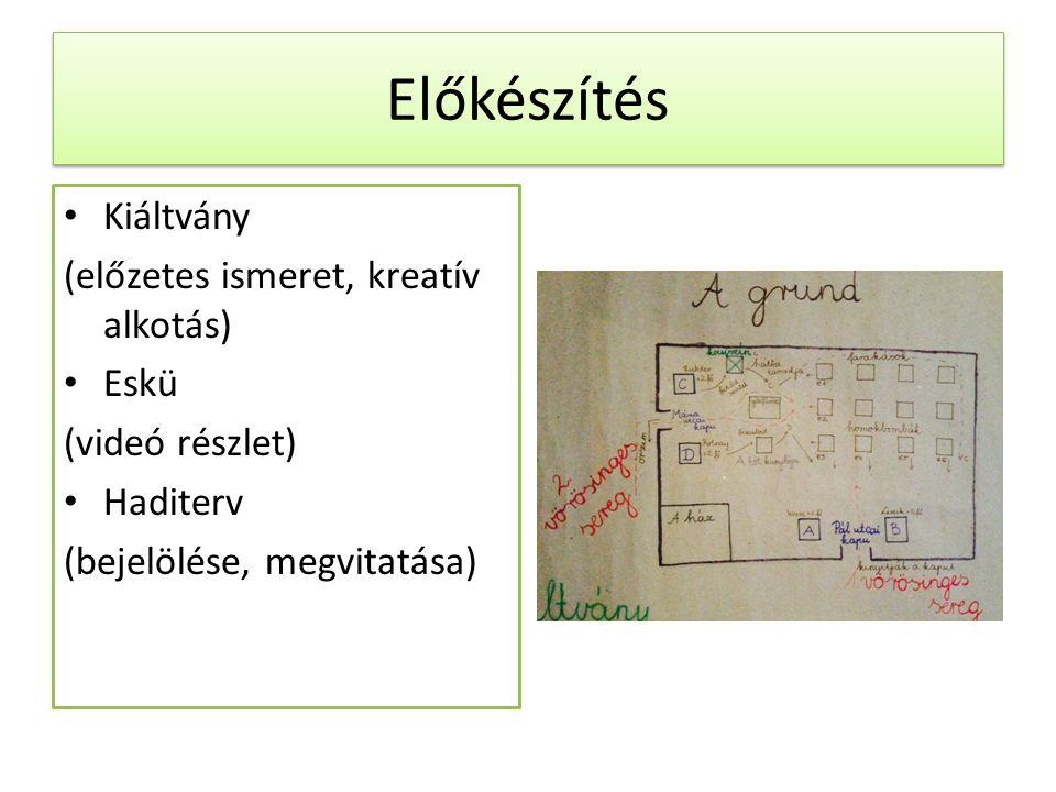 Előkészítés Kiáltvány (előzetes ismeret, kreatív alkotás) Eskü (videó részlet) Haditerv (bejelölése, megvitatása)