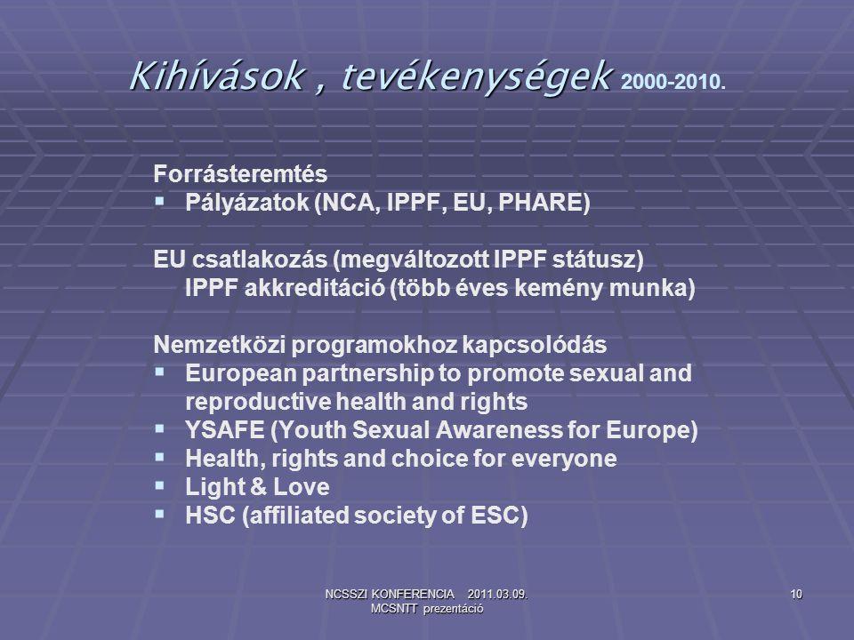 NCSSZI KONFERENCIA 2011.03.09. MCSNTT prezentáció 10 Kihívások, tevékenységek Kihívások, tevékenységek 2000-2010. Forrásteremtés   Pályázatok (NCA,