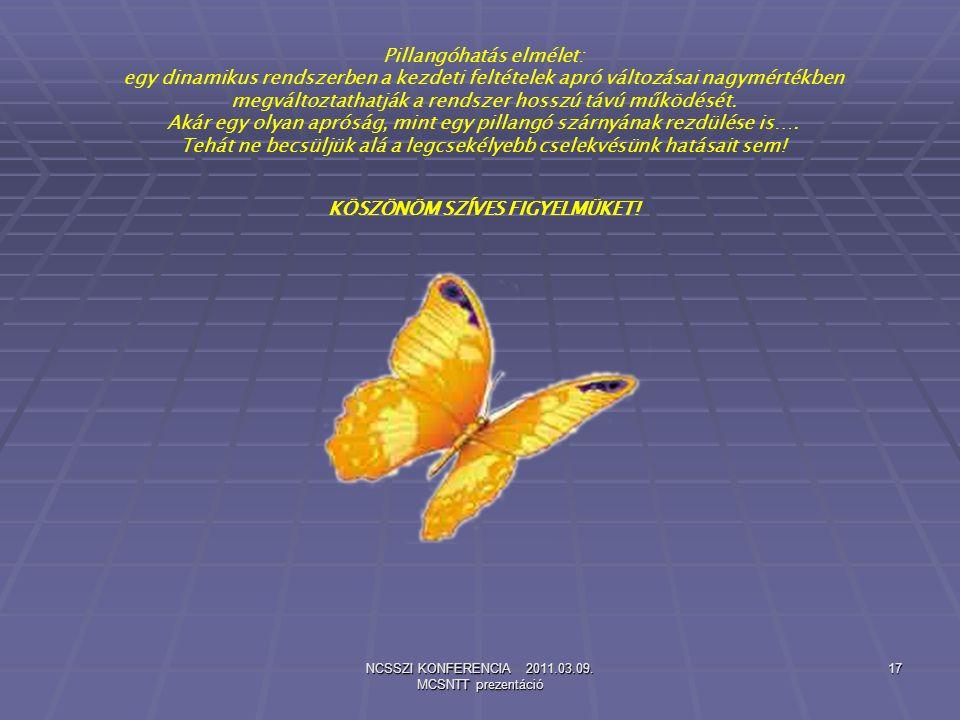 NCSSZI KONFERENCIA 2011.03.09. MCSNTT prezentáció 17 Pillangóhatás elmélet: egy dinamikus rendszerben a kezdeti feltételek apró változásai nagymértékb
