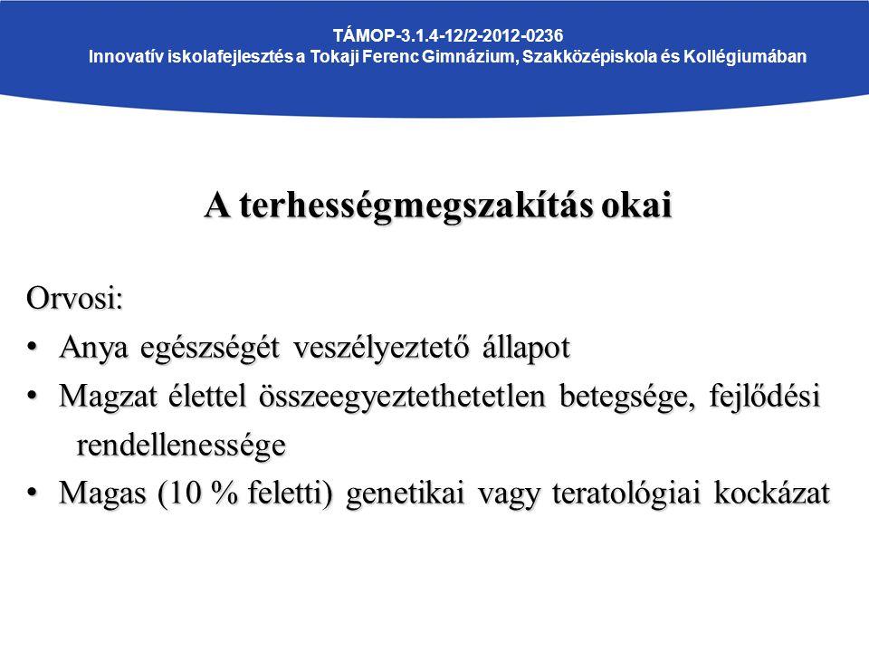 TÁMOP-3.1.4-12/2-2012-0236 Innovatív iskolafejlesztés a Tokaji Ferenc Gimnázium, Szakközépiskola és Kollégiumában A terhességmegszakítás okai A terhességmegszakítás okaiOrvosi: Anya egészségét veszélyeztető állapot Anya egészségét veszélyeztető állapot Magzat élettel összeegyeztethetetlen betegsége, fejlődési Magzat élettel összeegyeztethetetlen betegsége, fejlődési rendellenessége rendellenessége Magas (10 % feletti) genetikai vagy teratológiai kockázat Magas (10 % feletti) genetikai vagy teratológiai kockázat