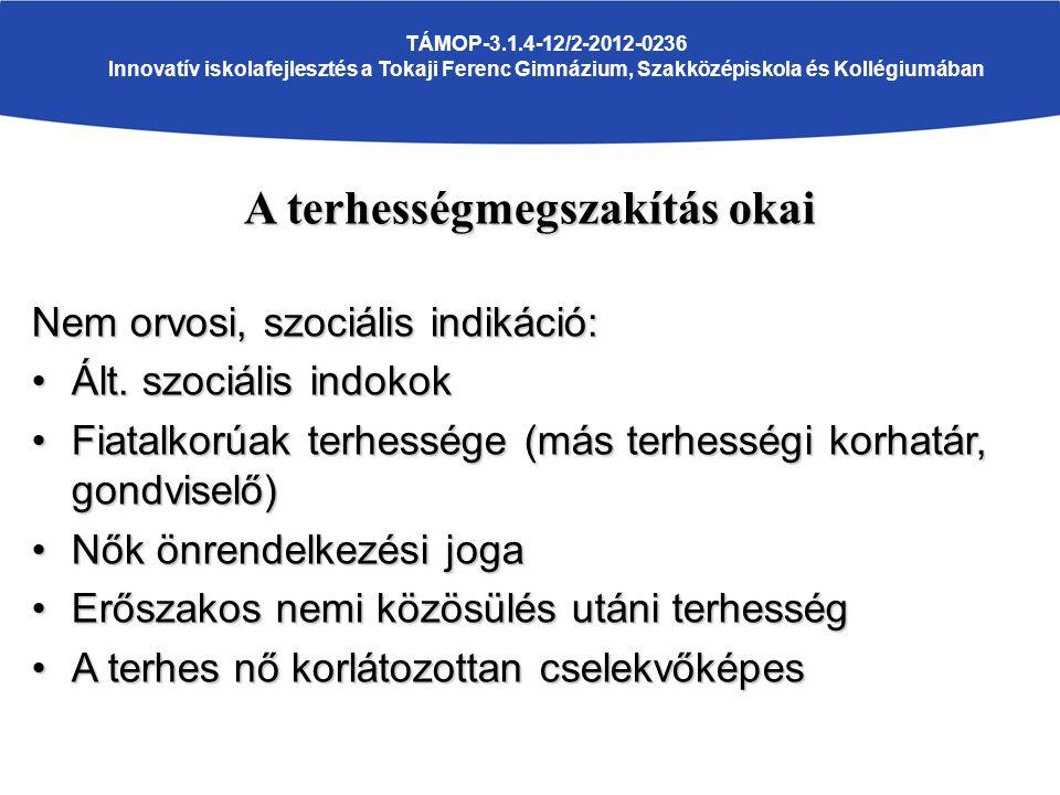 TÁMOP-3.1.4-12/2-2012-0236 Innovatív iskolafejlesztés a Tokaji Ferenc Gimnázium, Szakközépiskola és Kollégiumában A terhességmegszakítás okai Nem orvosi, szociális indikáció: Ált.