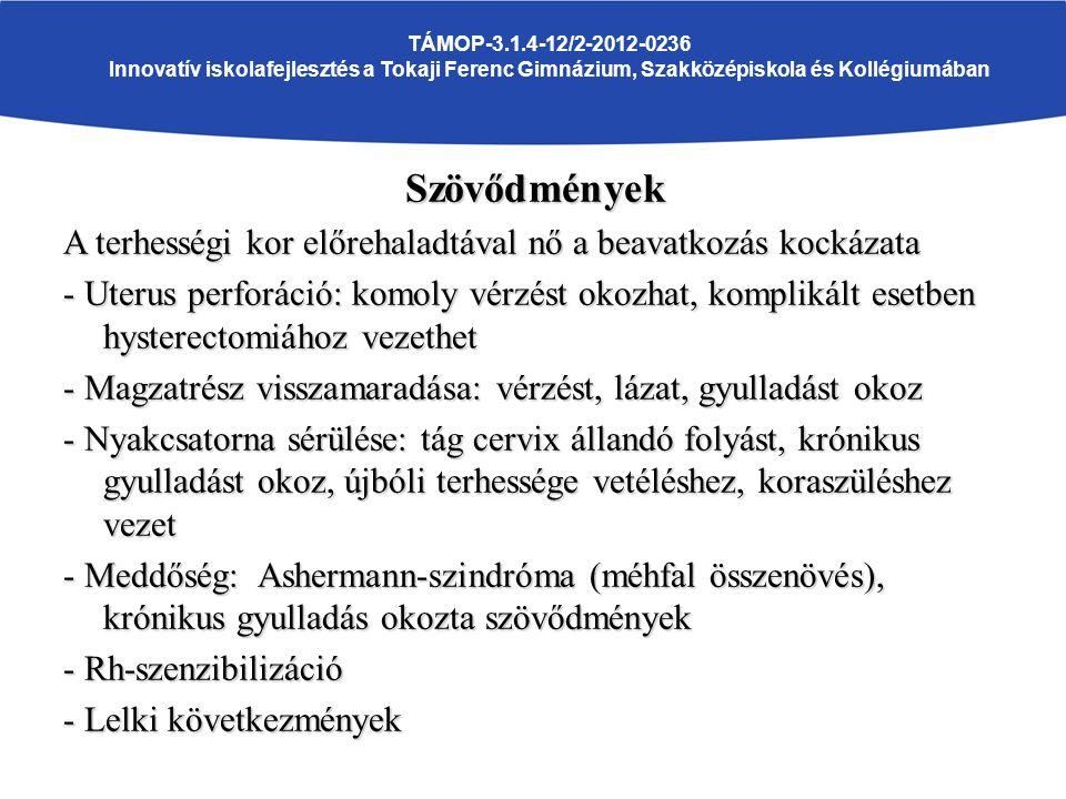 TÁMOP-3.1.4-12/2-2012-0236 Innovatív iskolafejlesztés a Tokaji Ferenc Gimnázium, Szakközépiskola és Kollégiumában Szövődmények Szövődmények A terhességi kor előrehaladtával nő a beavatkozás kockázata - Uterus perforáció: komoly vérzést okozhat, komplikált esetben hysterectomiához vezethet - Magzatrész visszamaradása: vérzést, lázat, gyulladást okoz - Nyakcsatorna sérülése: tág cervix állandó folyást, krónikus gyulladást okoz, újbóli terhessége vetéléshez, koraszüléshez vezet - Meddőség: Ashermann-szindróma (méhfal összenövés), krónikus gyulladás okozta szövődmények - Rh-szenzibilizáció - Lelki következmények