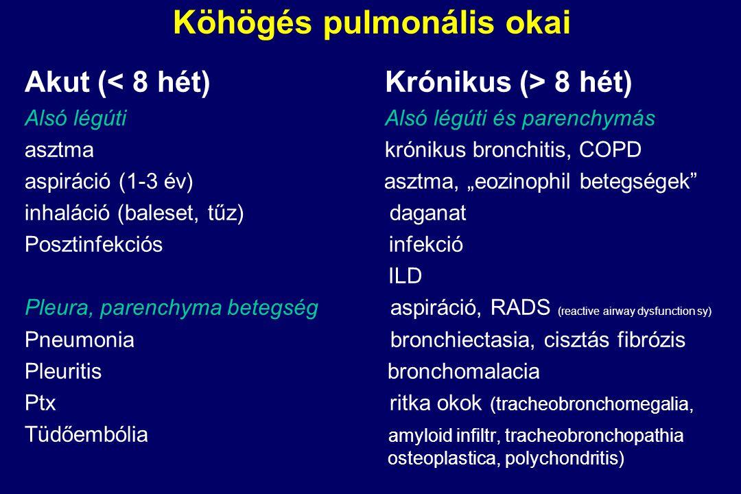"""Köhögés pulmonális okai Akut ( 8 hét) Alsó légúti Alsó légúti és parenchymás asztma krónikus bronchitis, COPD aspiráció (1-3 év) asztma, """"eozinophil betegségek inhaláció (baleset, tűz) daganat Posztinfekciós infekció ILD Pleura, parenchyma betegség aspiráció, RADS (reactive airway dysfunction sy) Pneumonia bronchiectasia, cisztás fibrózis Pleuritis bronchomalacia Ptx ritka okok (tracheobronchomegalia, Tüdőembólia amyloid infiltr, tracheobronchopathia osteoplastica, polychondritis)"""