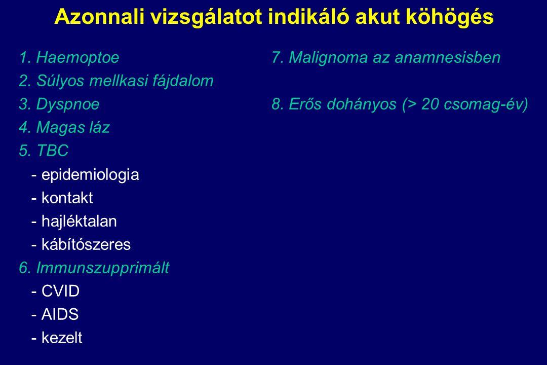 Azonnali vizsgálatot indikáló akut köhögés 1. Haemoptoe 2.