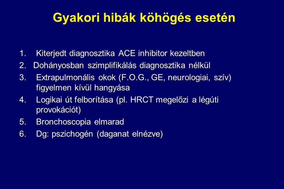 Gyakori hibák köhögés esetén 1.Kiterjedt diagnosztika ACE inhibitor kezeltben 2.