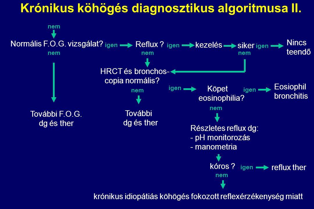 Krónikus köhögés diagnosztikus algoritmusa II. Normális F.O.G.