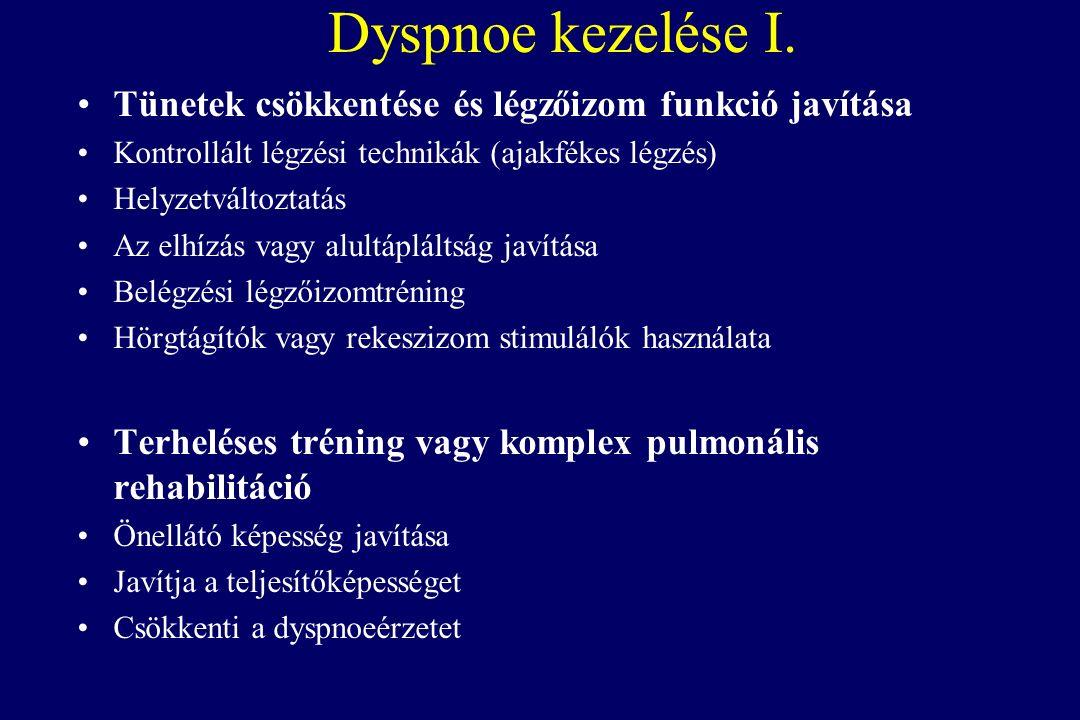 Dyspnoe kezelése I.