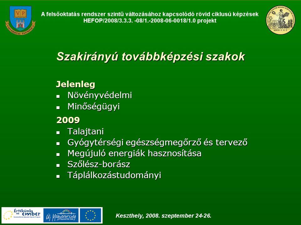 Szakirányú továbbképzési szakok Jelenleg Növényvédelmi Növényvédelmi Minőségügyi Minőségügyi2009 Talajtani Talajtani Gyógytérségi egészségmegőrző és tervező Gyógytérségi egészségmegőrző és tervező Megújuló energiák hasznosítása Megújuló energiák hasznosítása Szőlész-borász Szőlész-borász Táplálkozástudományi Táplálkozástudományi
