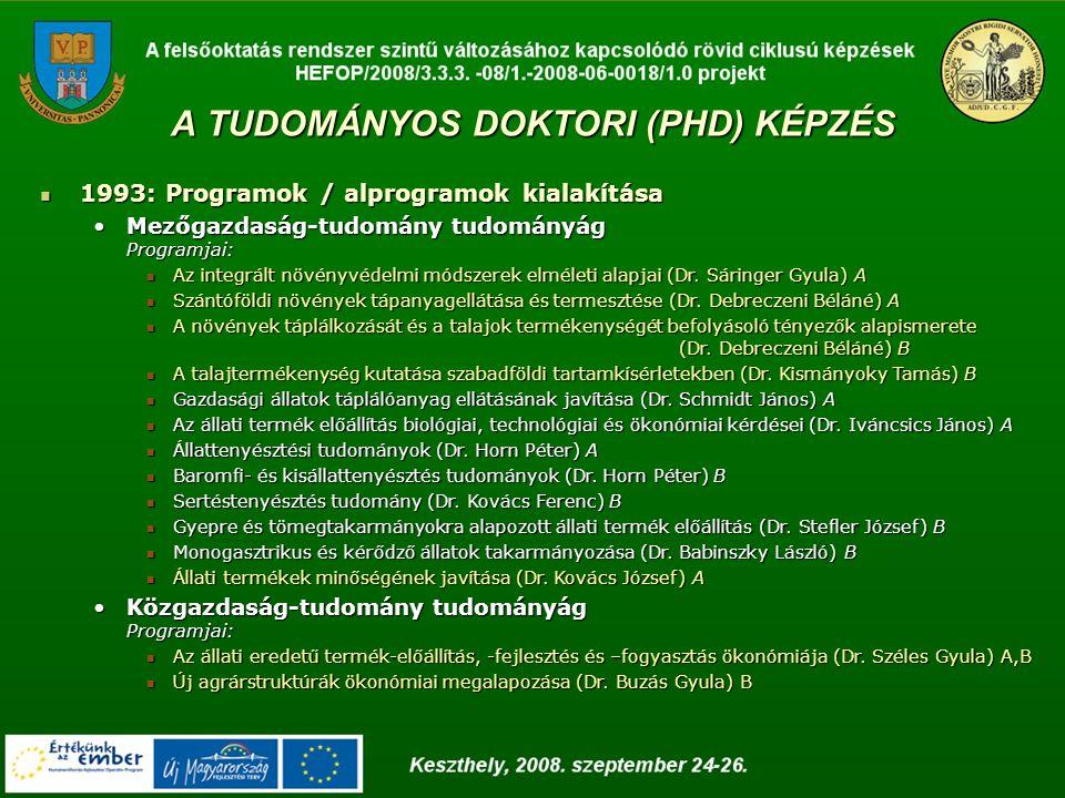 A TUDOMÁNYOS DOKTORI (PHD) KÉPZÉS 1993: Programok / alprogramok kialakítása 1993: Programok / alprogramok kialakítása Mezőgazdaság-tudomány tudományág Programjai:Mezőgazdaság-tudomány tudományág Programjai: Az integrált növényvédelmi módszerek elméleti alapjai (Dr.