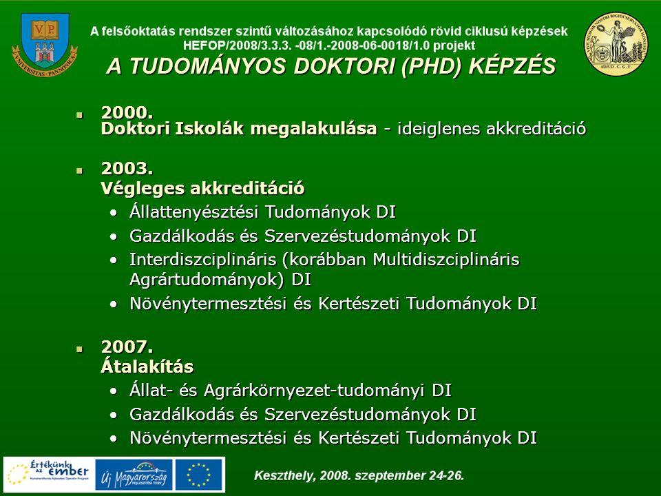 A TUDOMÁNYOS DOKTORI (PHD) KÉPZÉS 2000.