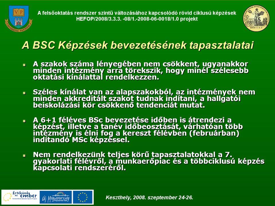 A BSC Képzések bevezetésének tapasztalatai A szakok száma lényegében nem csökkent, ugyanakkor minden intézmény arra törekszik, hogy minél szélesebb oktatási kínálattal rendelkezzen.