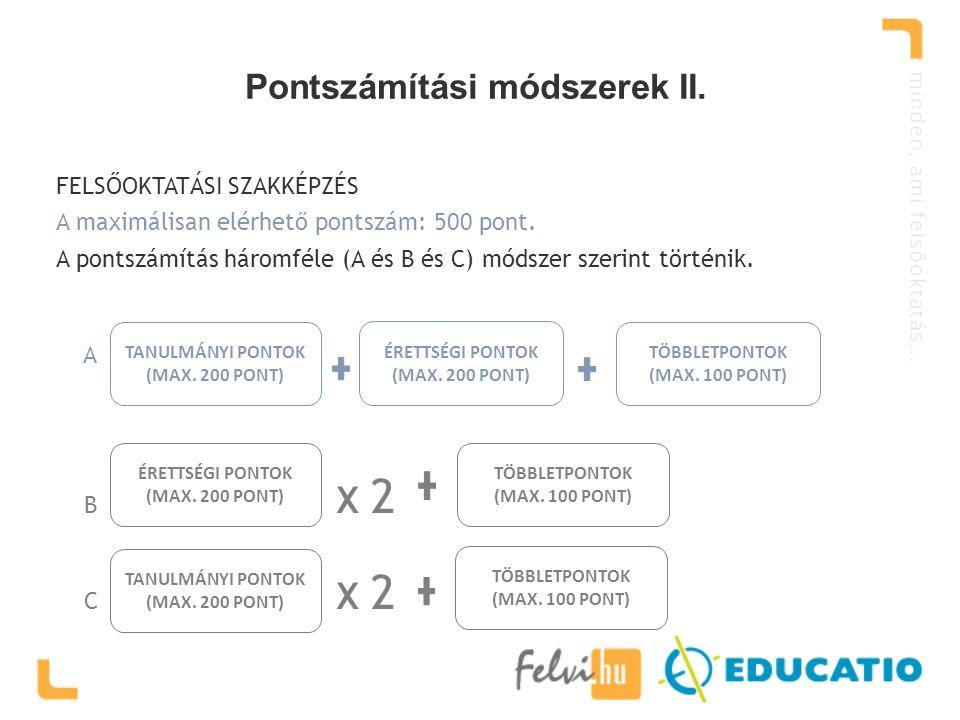 Pontszámítási módszerek II.TANULMÁNYI PONTOK (MAX.