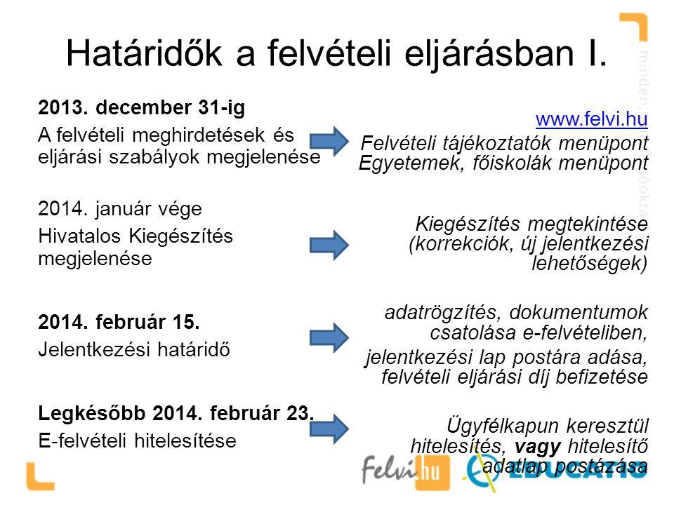Határidők a felvételi eljárásban I. 2013. december 31-ig A felvételi meghirdetések és eljárási szabályok megjelenése 2014. január vége Hivatalos Kiegé