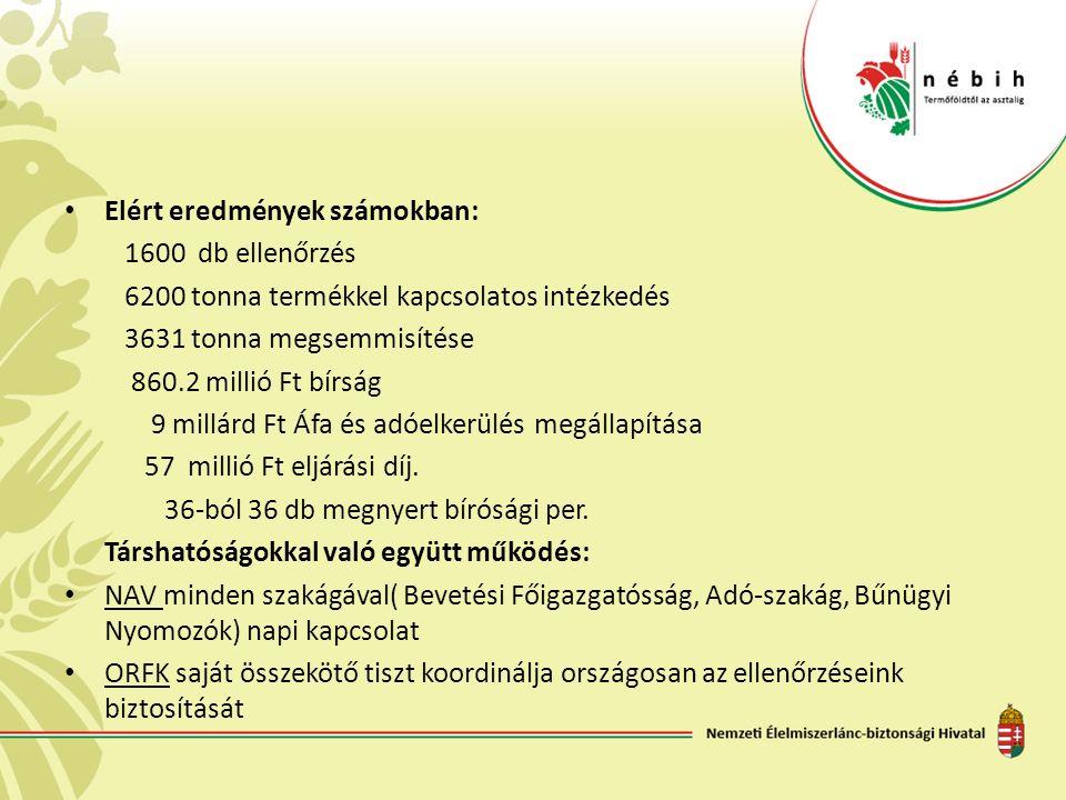 Elért eredmények számokban: 1600 db ellenőrzés 6200 tonna termékkel kapcsolatos intézkedés 3631 tonna megsemmisítése 860.2 millió Ft bírság 9 millárd