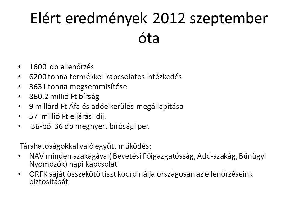 Elért eredmények 2012 szeptember óta 1600 db ellenőrzés 6200 tonna termékkel kapcsolatos intézkedés 3631 tonna megsemmisítése 860.2 millió Ft bírság 9