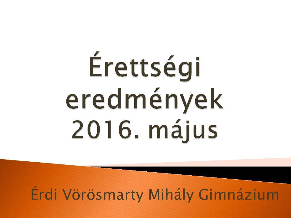 Érdi Vörösmarty Mihály Gimnázium