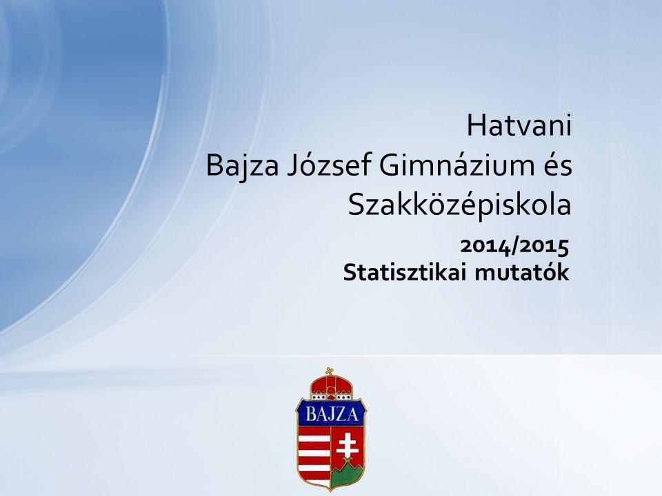 2014/2015 Statisztikai mutatók Hatvani Bajza József Gimnázium és Szakközépiskola