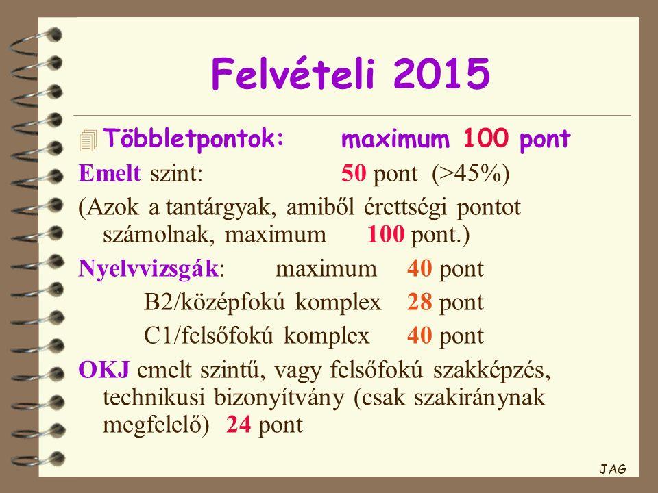 Felvételi 2015 4 Többletpontok:maximum 100 pont Emelt szint:50 pont (>45%) (Azok a tantárgyak, amiből érettségi pontot számolnak, maximum 100 pont.) N