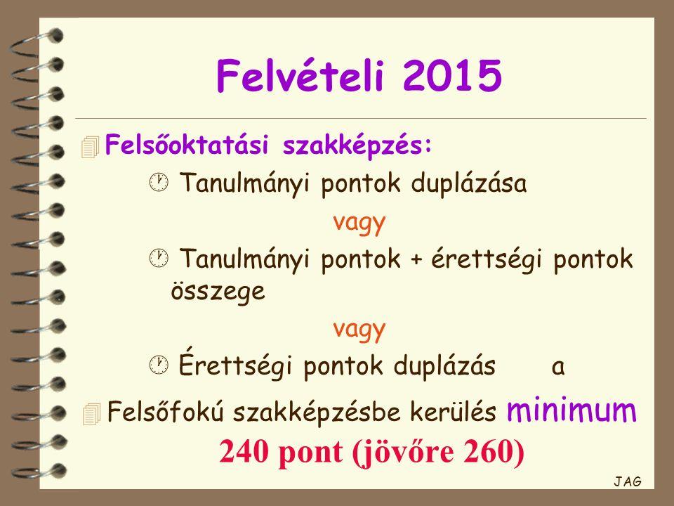 Felvételi 2015 4 Felsőoktatási szakképzés:  Tanulmányi pontok duplázása vagy  Tanulmányi pontok + érettségi pontok összege vagy  Érettségi pontok d