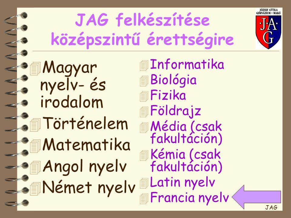 JAG felkészítése középszintű érettségire 4 Magyar nyelv- és irodalom 4 Történelem 4 Matematika 4 Angol nyelv 4 Német nyelv 4 Informatika 4 Biológia 4 Fizika 4 Földrajz 4 Média (csak fakultáción) 4 Kémia (csak fakultáción) 4 Latin nyelv 4 Francia nyelv JAG