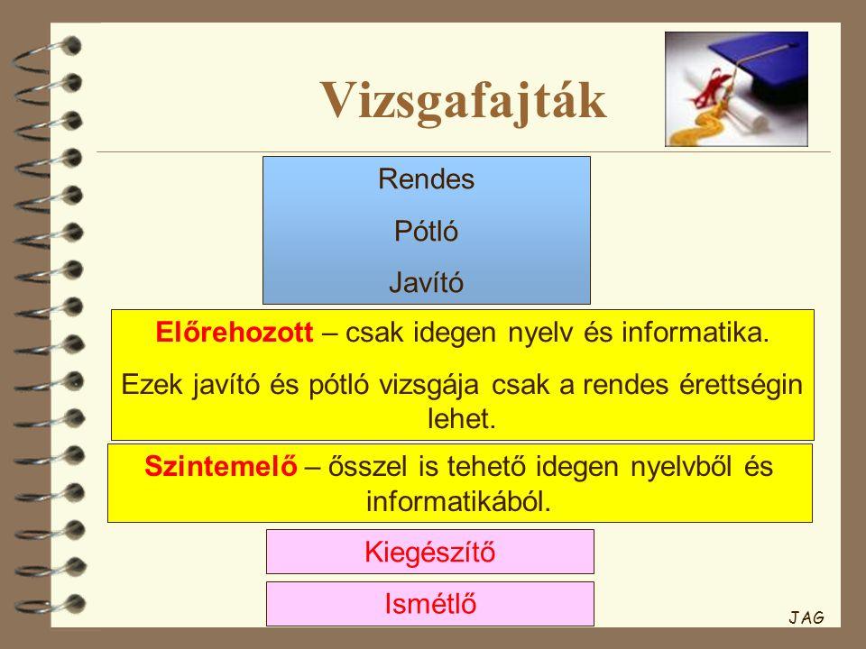 Vizsgafajták Rendes Pótló Javító Előrehozott – csak idegen nyelv és informatika.