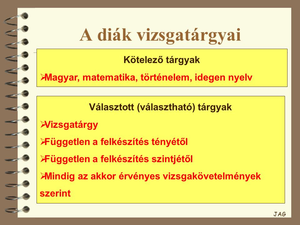 A diák vizsgatárgyai Választott (választható) tárgyak  Vizsgatárgy  Független a felkészítés tényétől  Független a felkészítés szintjétől  Mindig az akkor érvényes vizsgakövetelmények szerint Kötelező tárgyak  Magyar, matematika, történelem, idegen nyelv JAG