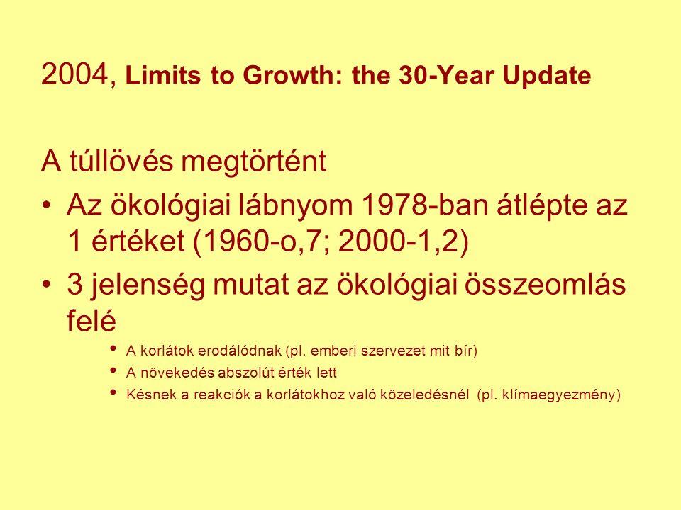 2004, Limits to Growth: the 30-Year Update A túllövés megtörtént Az ökológiai lábnyom 1978-ban átlépte az 1 értéket (1960-o,7; 2000-1,2) 3 jelenség mutat az ökológiai összeomlás felé A korlátok erodálódnak (pl.