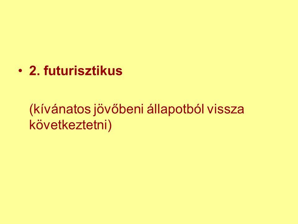 2. futurisztikus (kívánatos jövőbeni állapotból vissza következtetni)