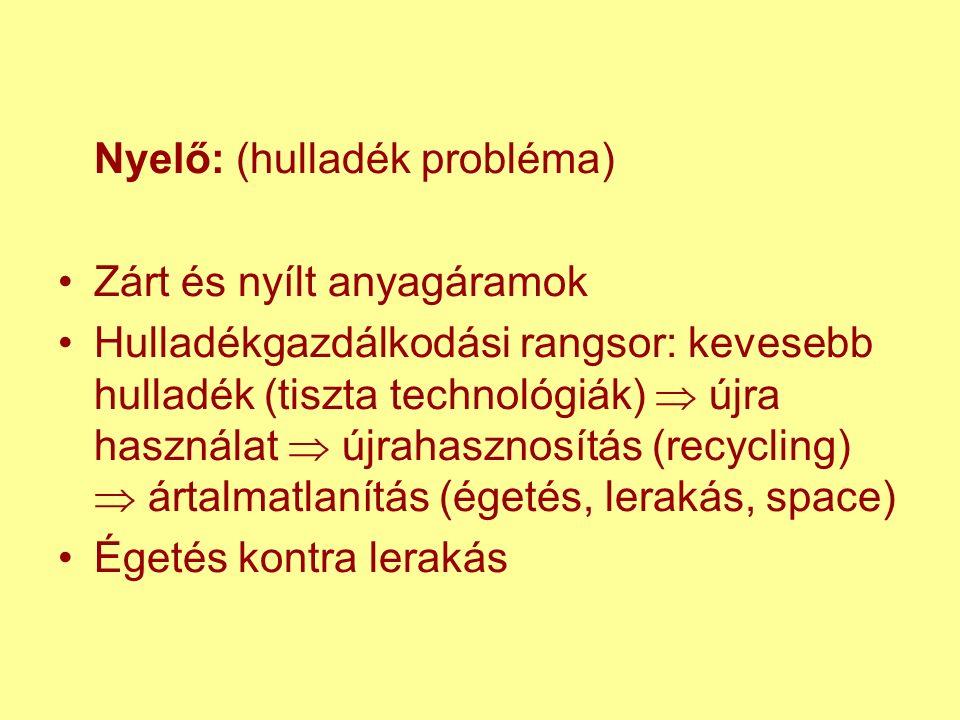 Nyelő: (hulladék probléma) Zárt és nyílt anyagáramok Hulladékgazdálkodási rangsor: kevesebb hulladék (tiszta technológiák)  újra használat  újrahasznosítás (recycling)  ártalmatlanítás (égetés, lerakás, space) Égetés kontra lerakás