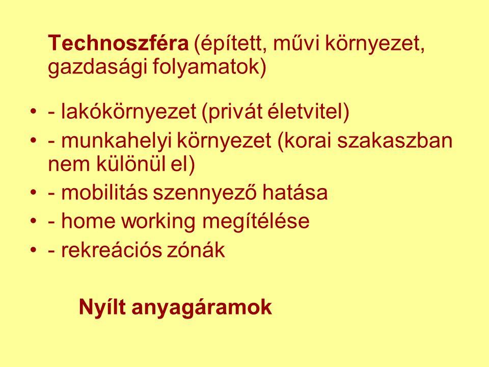 Technoszféra (épített, művi környezet, gazdasági folyamatok) - lakókörnyezet (privát életvitel) - munkahelyi környezet (korai szakaszban nem különül el) - mobilitás szennyező hatása - home working megítélése - rekreációs zónák Nyílt anyagáramok