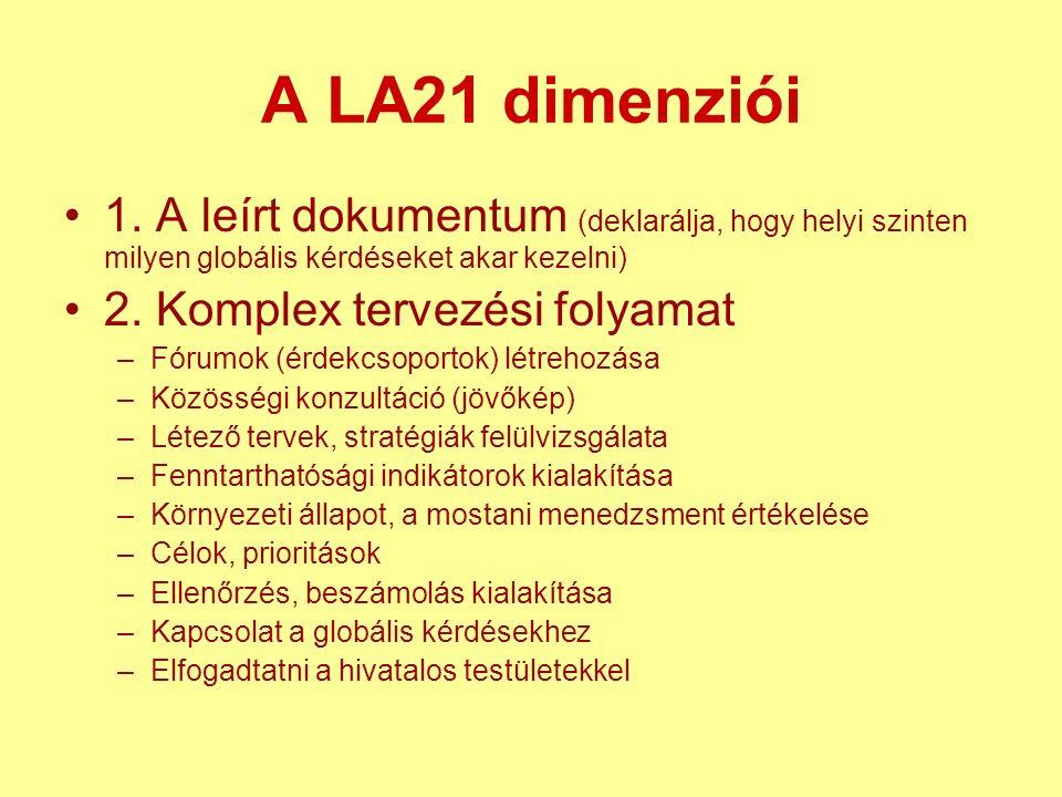 A LA21 dimenziói 1.