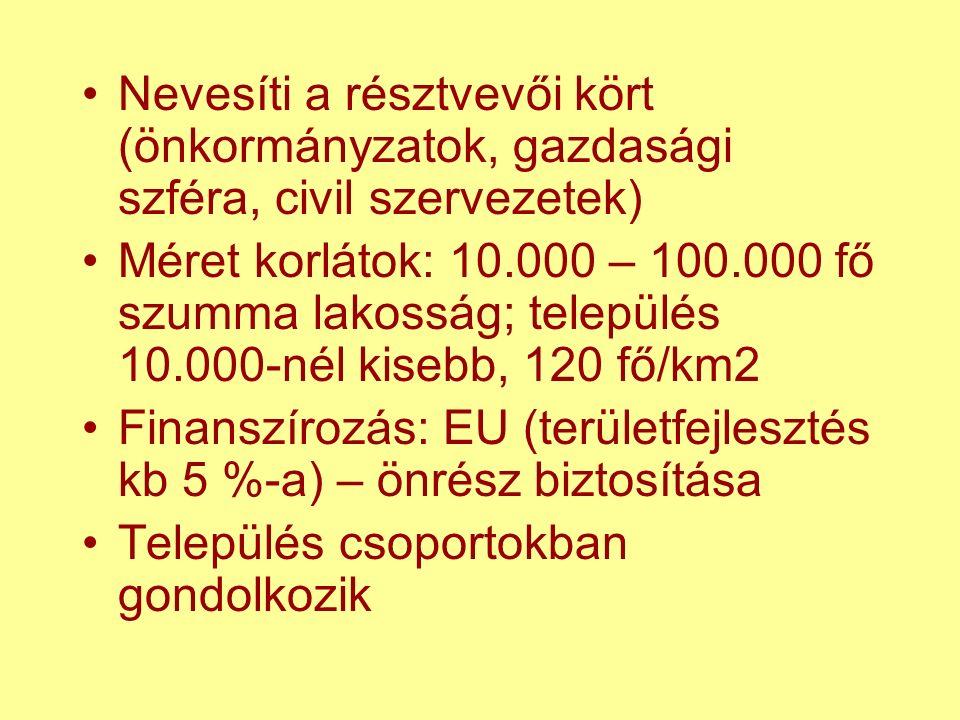 Nevesíti a résztvevői kört (önkormányzatok, gazdasági szféra, civil szervezetek) Méret korlátok: 10.000 – 100.000 fő szumma lakosság; település 10.000-nél kisebb, 120 fő/km2 Finanszírozás: EU (területfejlesztés kb 5 %-a) – önrész biztosítása Település csoportokban gondolkozik